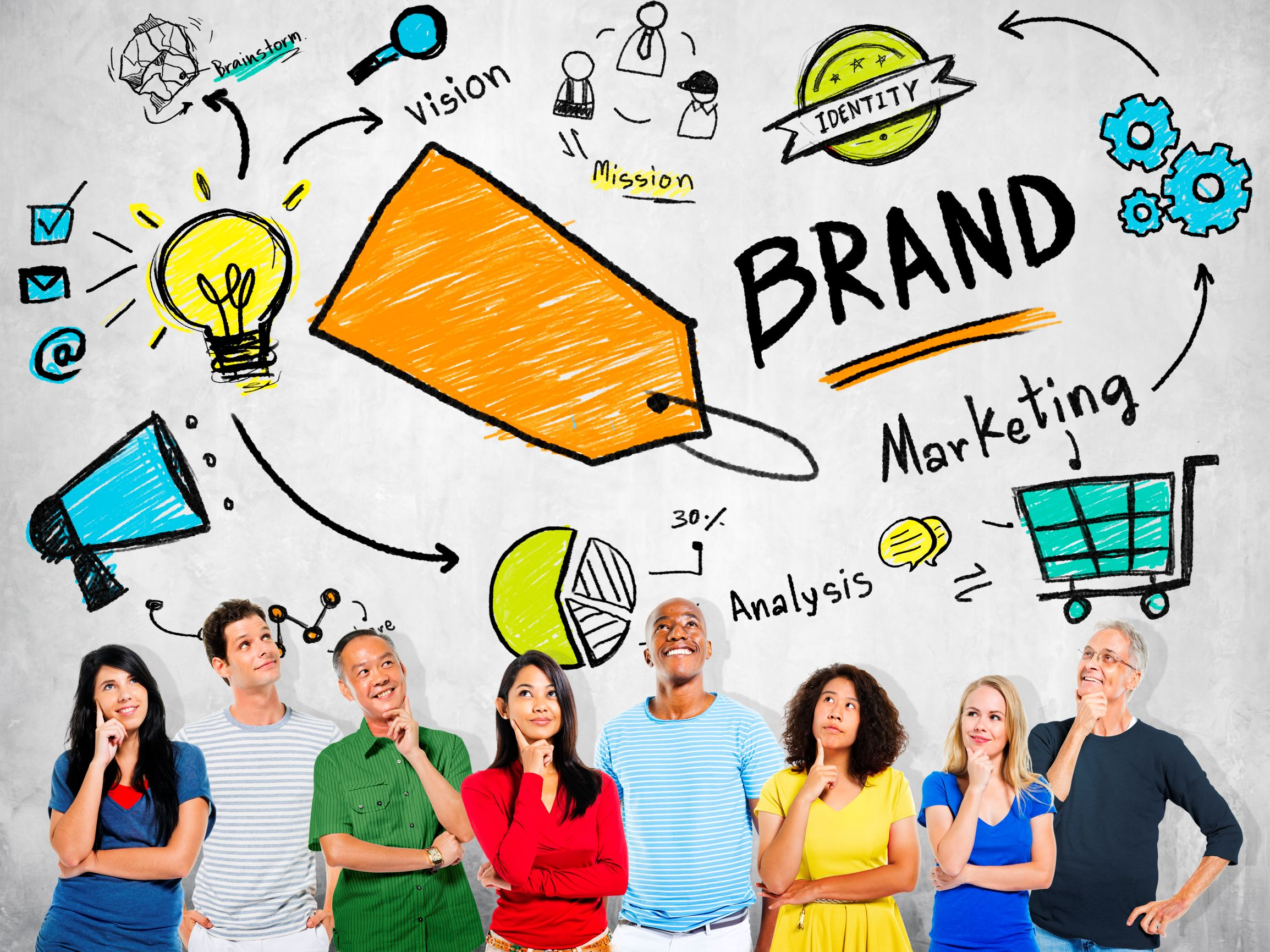 Composición visual, la clave para un exitoso branding